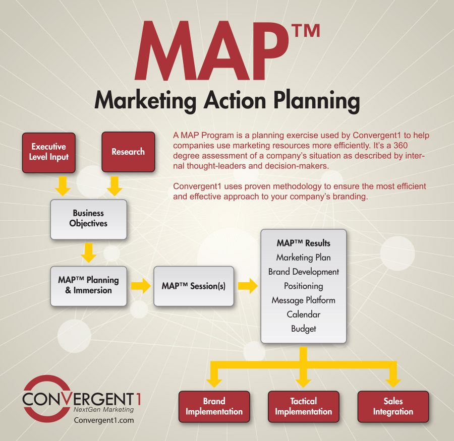 INFOGRAPHIC Marketing Action Plan From Convergent1 C1