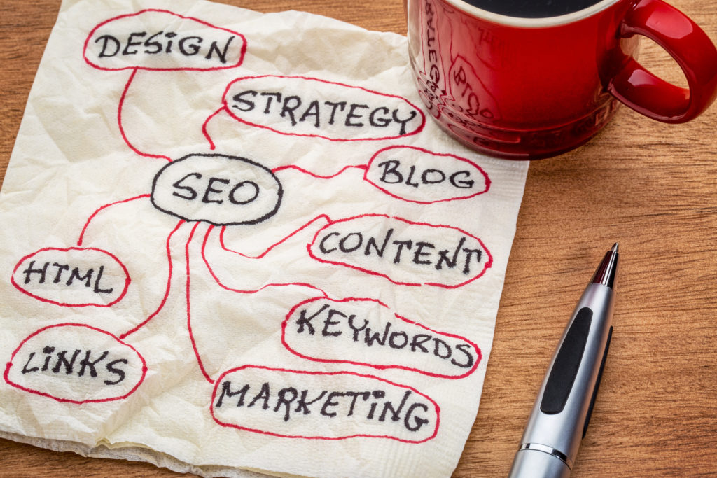 picture showing the different SEO elements and how they relate to each other